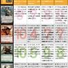 【MTG】新セットぶったぎり!テーロスクロスレビュー vol.2