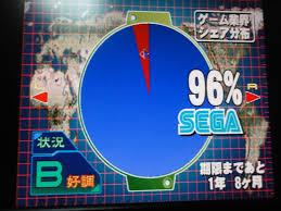セガガガ 円グラフ
