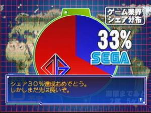 セガガガ 円グラフ2